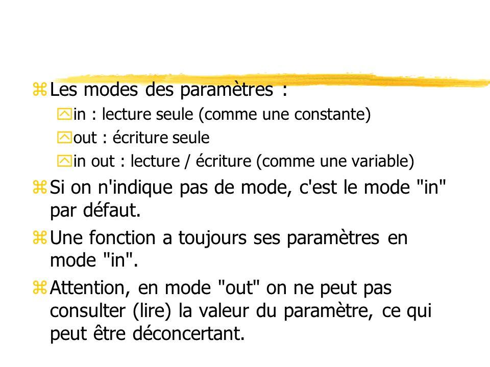 zLes modes des paramètres : yin : lecture seule (comme une constante) yout : écriture seule yin out : lecture / écriture (comme une variable) zSi on n