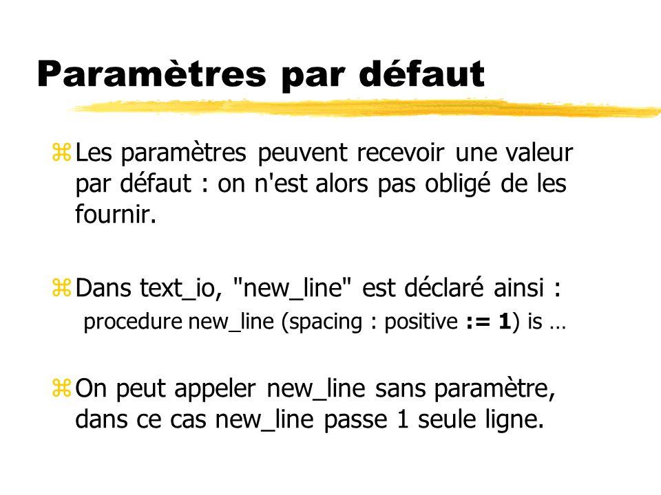Paramètres par défaut zLes paramètres peuvent recevoir une valeur par défaut : on n'est alors pas obligé de les fournir. zDans text_io,