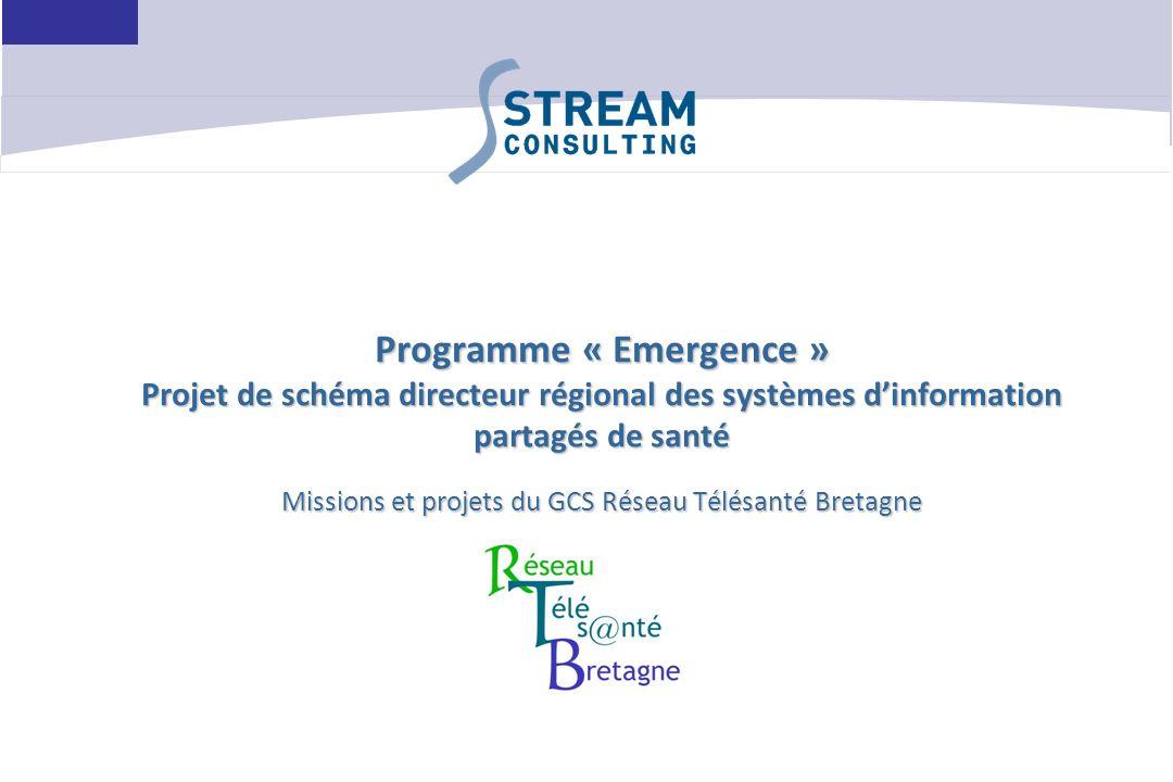 Programme « Emergence » Projet de schéma directeur régional des systèmes dinformation partagés de santé Missions et projets du GCS Réseau Télésanté Br