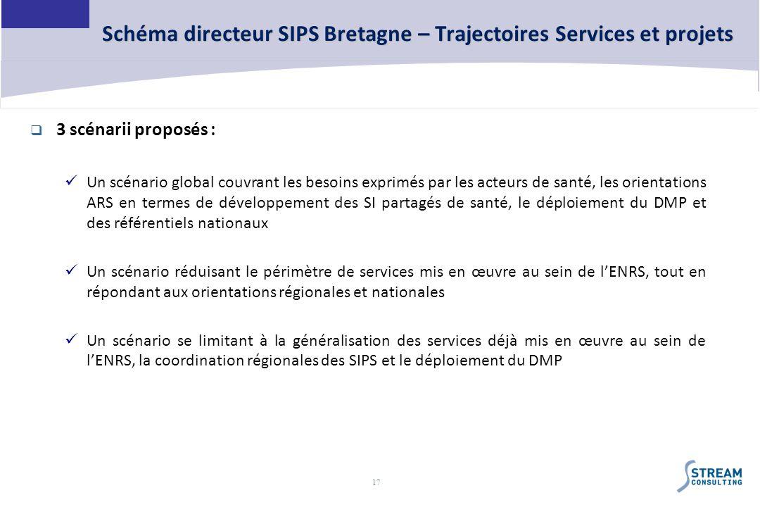 17 Schéma directeur SIPS Bretagne – Trajectoires Services et projets 3 scénarii proposés : Un scénario global couvrant les besoins exprimés par les ac