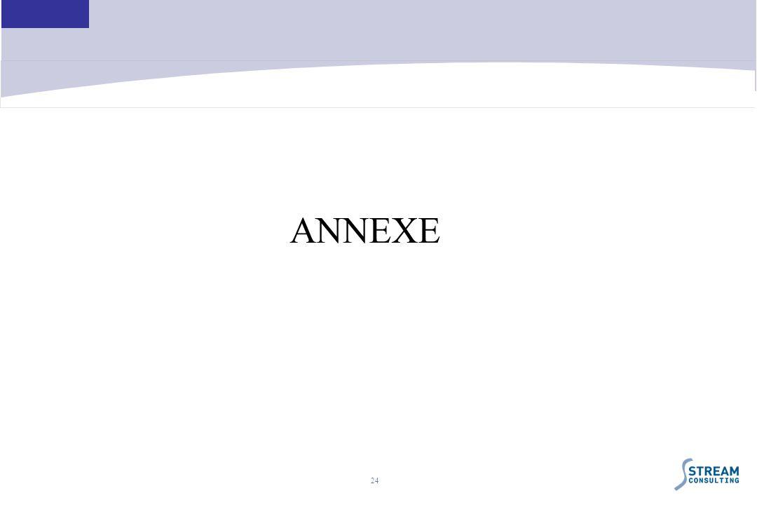 24 ANNEXE