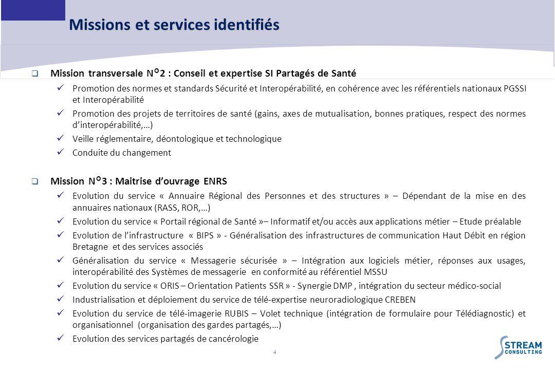 4 Missions et services identifiés Mission transversale N°2 : Conseil et expertise SI Partagés de Santé Promotion des normes et standards Sécurité et I