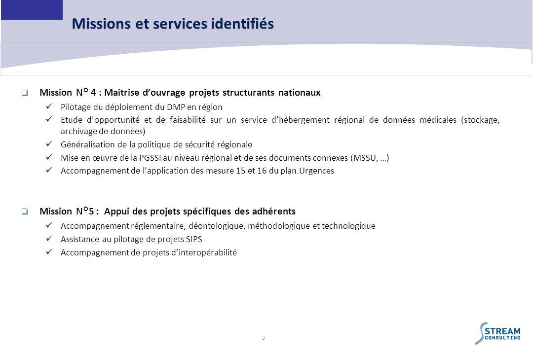 5 Missions et services identifiés Mission N° 4 : Maitrise douvrage projets structurants nationaux Pilotage du déploiement du DMP en région Etude doppo