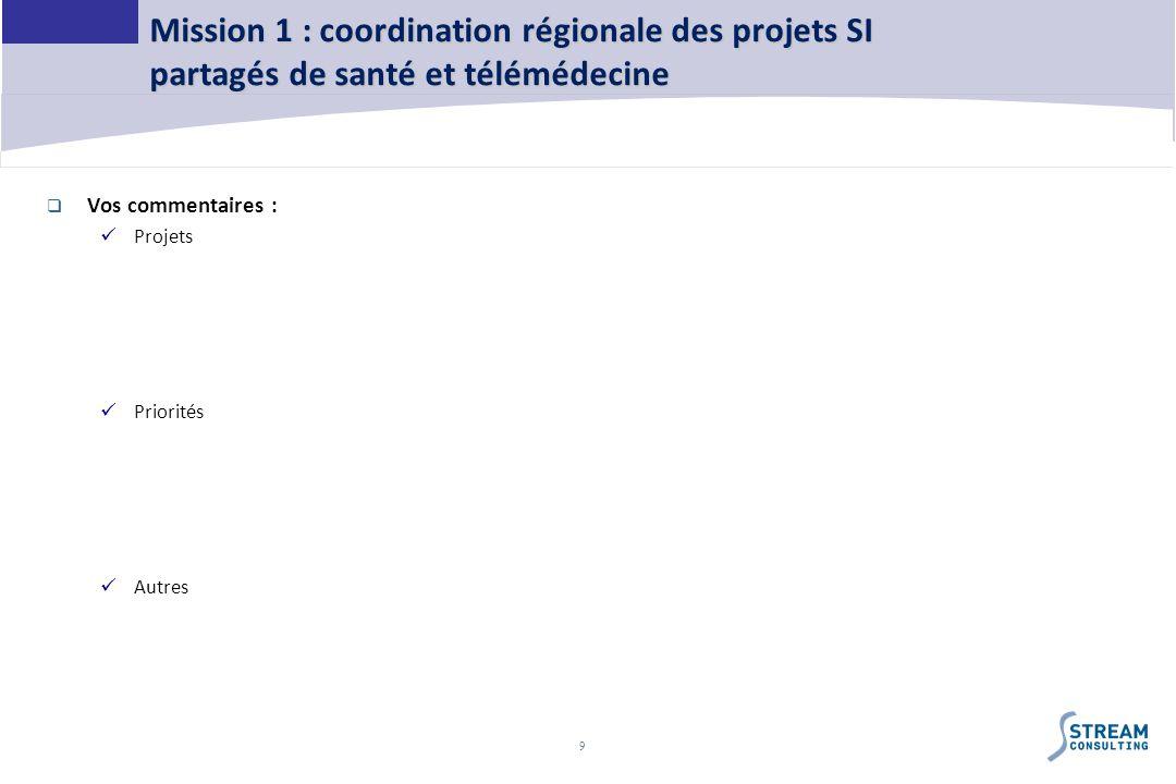 9 Mission 1 : coordination régionale des projets SI partagés de santé et télémédecine Mission 1 : coordination régionale des projets SI partagés de sa