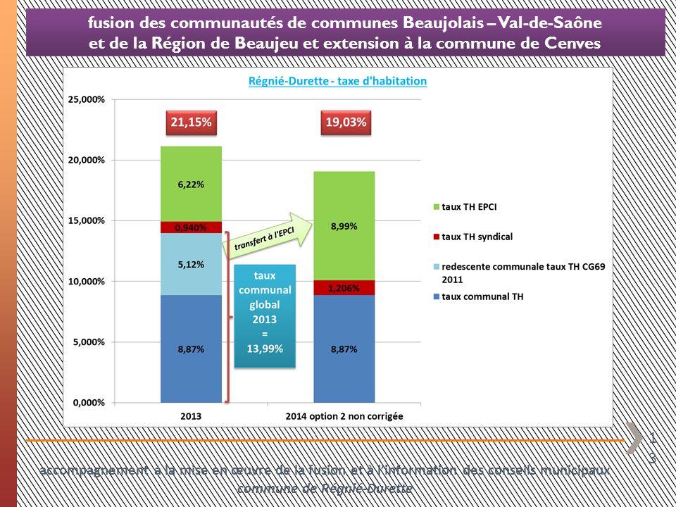 13 fusion des communautés de communes Beaujolais – Val-de-Saône et de la Région de Beaujeu et extension à la commune de Cenves accompagnement à la mis