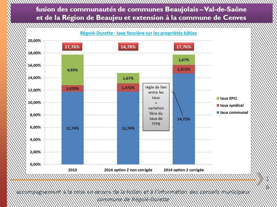 16 fusion des communautés de communes Beaujolais – Val-de-Saône et de la Région de Beaujeu et extension à la commune de Cenves accompagnement à la mis