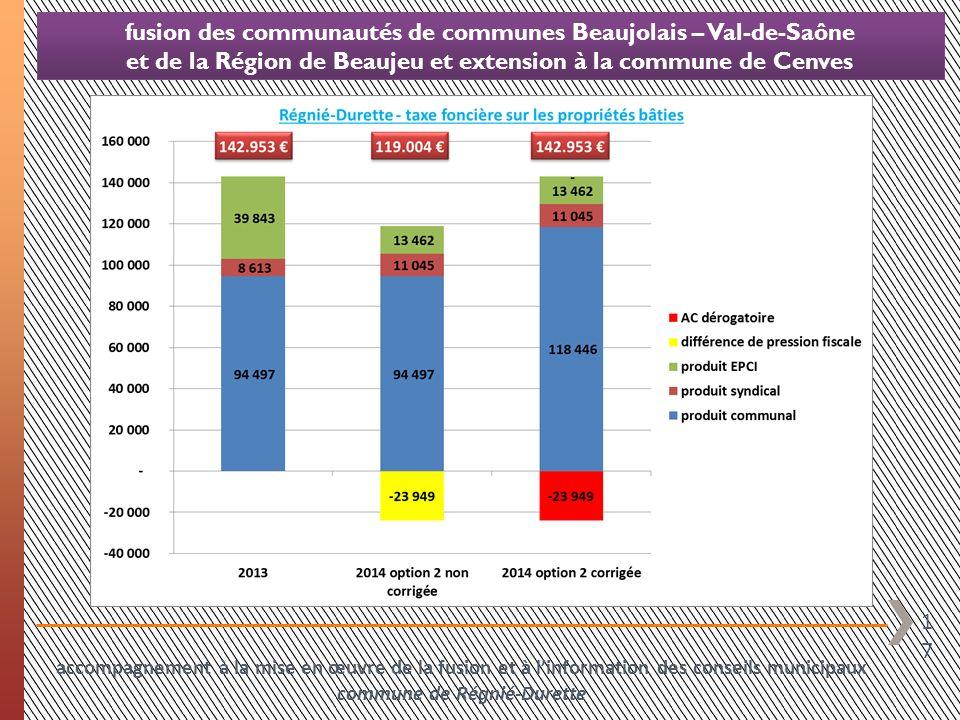 17 fusion des communautés de communes Beaujolais – Val-de-Saône et de la Région de Beaujeu et extension à la commune de Cenves accompagnement à la mis