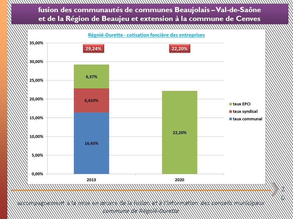20 fusion des communautés de communes Beaujolais – Val-de-Saône et de la Région de Beaujeu et extension à la commune de Cenves accompagnement à la mis