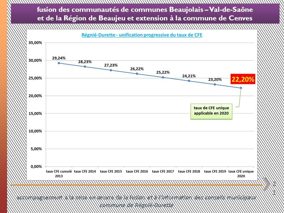21 fusion des communautés de communes Beaujolais – Val-de-Saône et de la Région de Beaujeu et extension à la commune de Cenves accompagnement à la mis