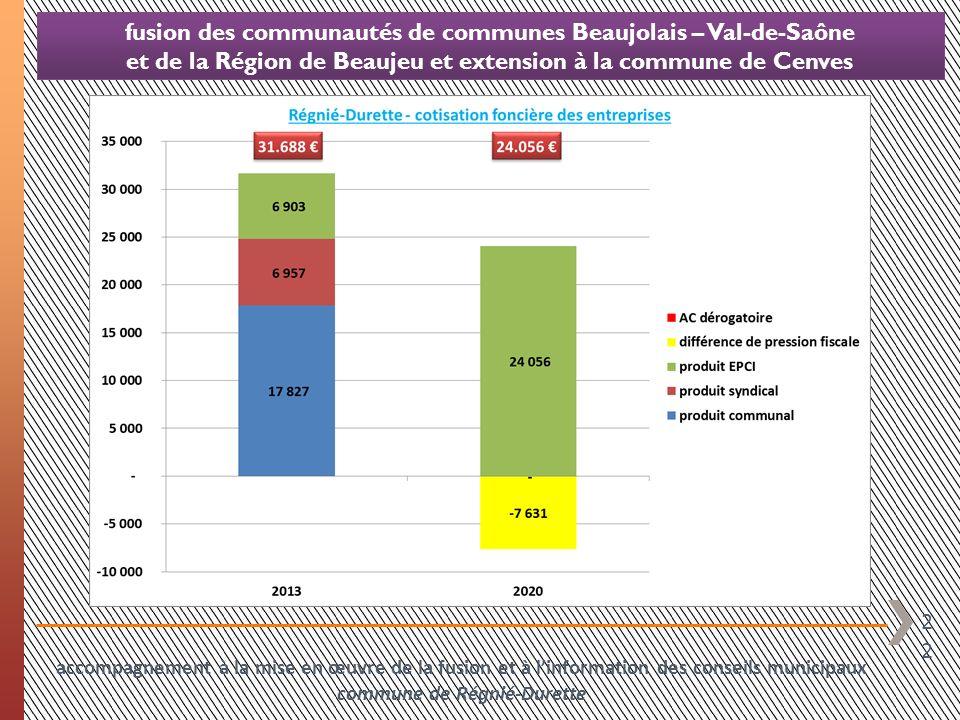 22 fusion des communautés de communes Beaujolais – Val-de-Saône et de la Région de Beaujeu et extension à la commune de Cenves accompagnement à la mis