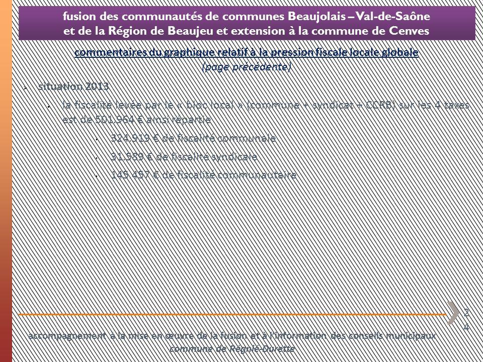 24 fusion des communautés de communes Beaujolais – Val-de-Saône et de la Région de Beaujeu et extension à la commune de Cenves commentaires du graphiq