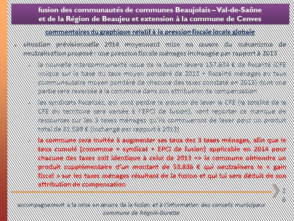 26 fusion des communautés de communes Beaujolais – Val-de-Saône et de la Région de Beaujeu et extension à la commune de Cenves commentaires du graphiq