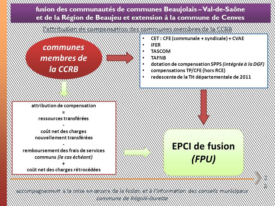 28 fusion des communautés de communes Beaujolais – Val-de-Saône et de la Région de Beaujeu et extension à la commune de Cenves lattribution de compens