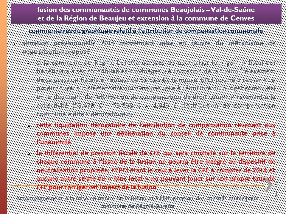 31 fusion des communautés de communes Beaujolais – Val-de-Saône et de la Région de Beaujeu et extension à la commune de Cenves commentaires du graphiq