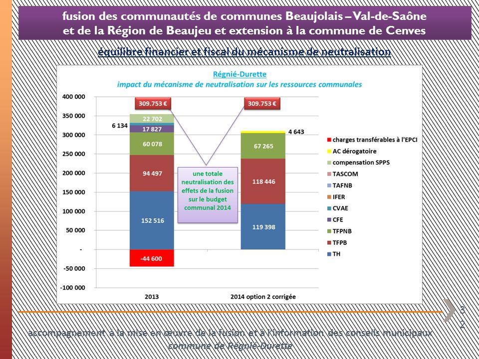 32 fusion des communautés de communes Beaujolais – Val-de-Saône et de la Région de Beaujeu et extension à la commune de Cenves équilibre financier et