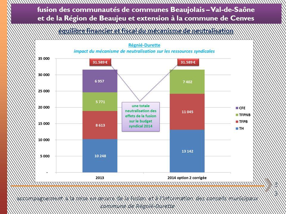 33 fusion des communautés de communes Beaujolais – Val-de-Saône et de la Région de Beaujeu et extension à la commune de Cenves équilibre financier et