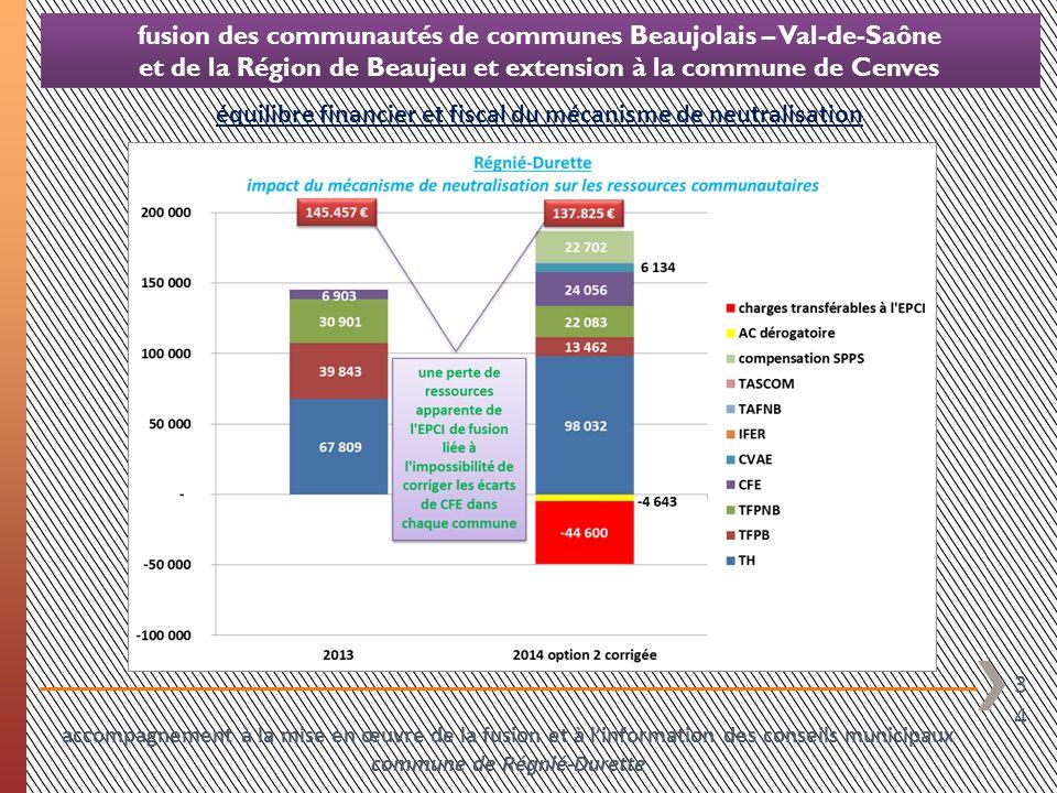 34 fusion des communautés de communes Beaujolais – Val-de-Saône et de la Région de Beaujeu et extension à la commune de Cenves équilibre financier et