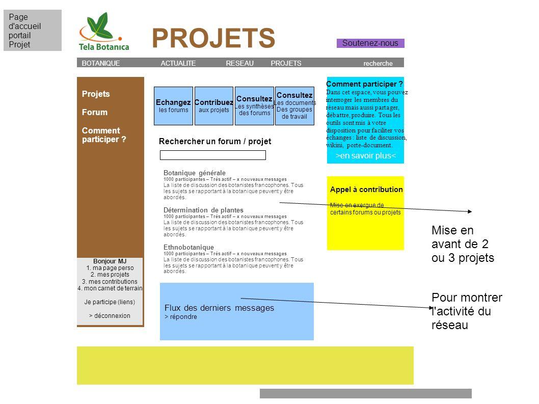 Projets Forum Comment participer ? BOTANIQUE ACTUALITE RESEAU PROJETS recherche Comment participer ? Dans cet espace, vous pouvez interroger les membr