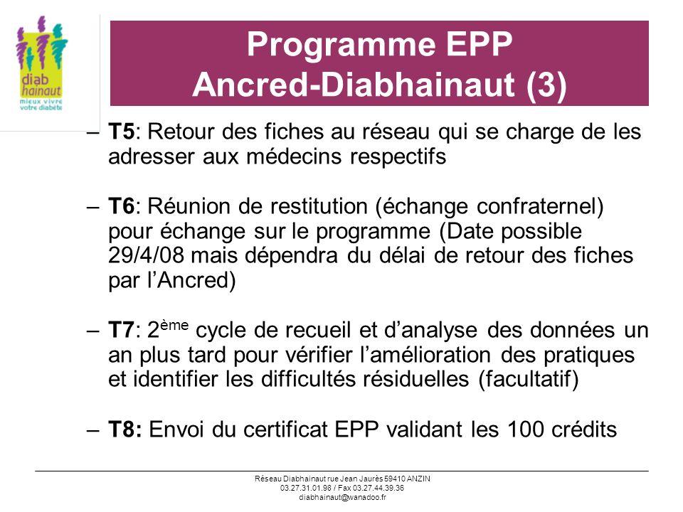 Réseau Diabhainaut rue Jean Jaurès 59410 ANZIN 03.27.31.01.98 / Fax 03.27.44.39.36 diabhainaut@wanadoo.fr Programme EPP Ancred-Diabhainaut (3) –T5: Re