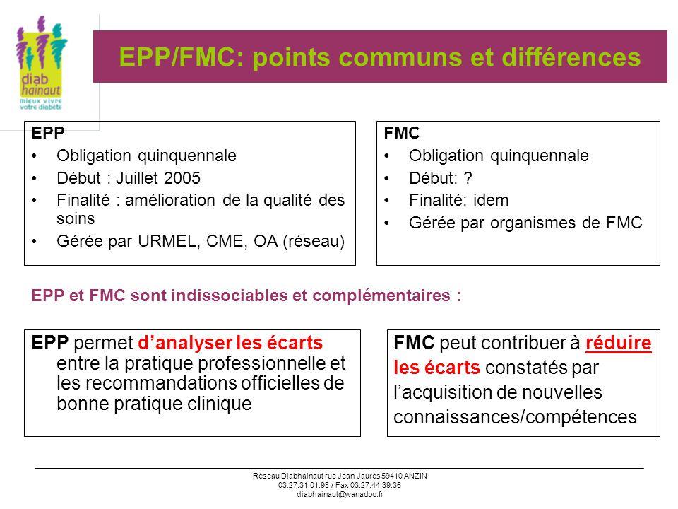 Réseau Diabhainaut rue Jean Jaurès 59410 ANZIN 03.27.31.01.98 / Fax 03.27.44.39.36 diabhainaut@wanadoo.fr EPP/FMC: points communs et différences FMC O