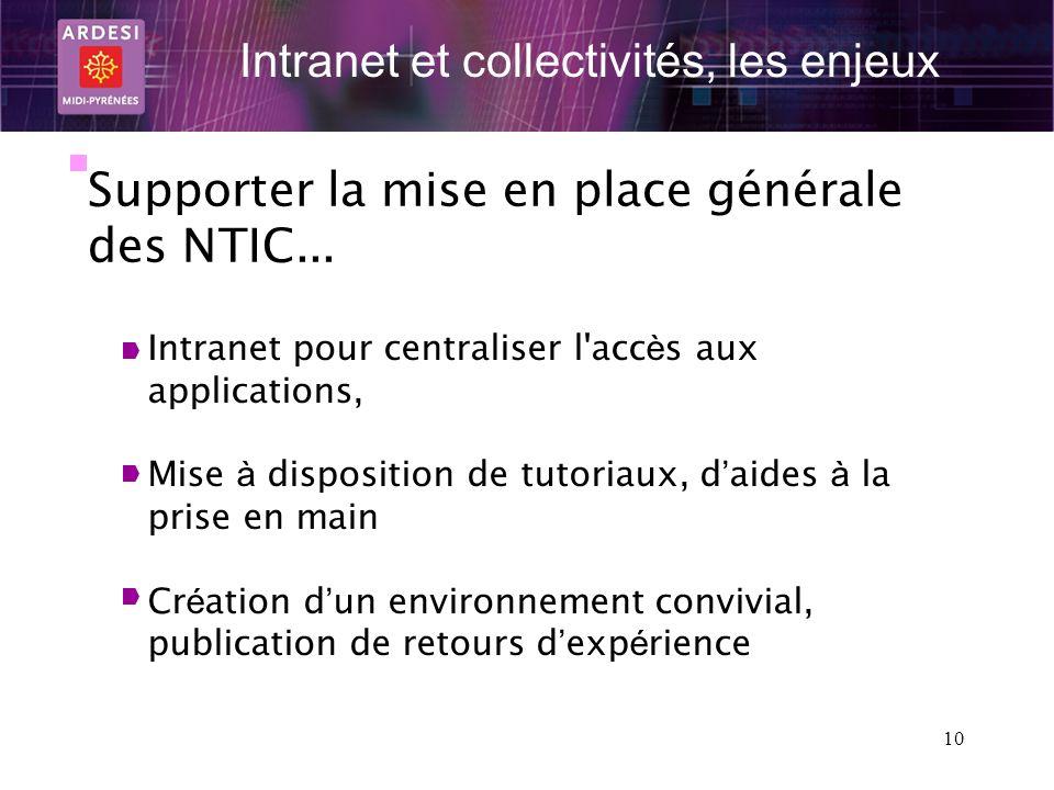 10 Intranet et collectivités, les enjeux Supporter la mise en place générale des NTIC... Intranet pour centraliser l'acc è s aux applications, Mise à