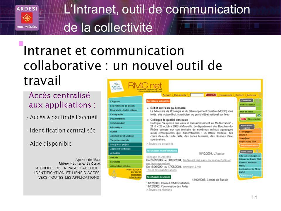 14 LIntranet, outil de communication de la collectivité Intranet et communication collaborative : un nouvel outil de travail Acc è s centralis é aux a