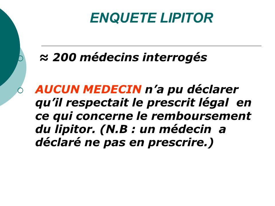 ENQUETE LIPITOR 200 médecins interrogés AUCUN MEDECIN na pu déclarer quil respectait le prescrit légal en ce qui concerne le remboursement du lipitor.