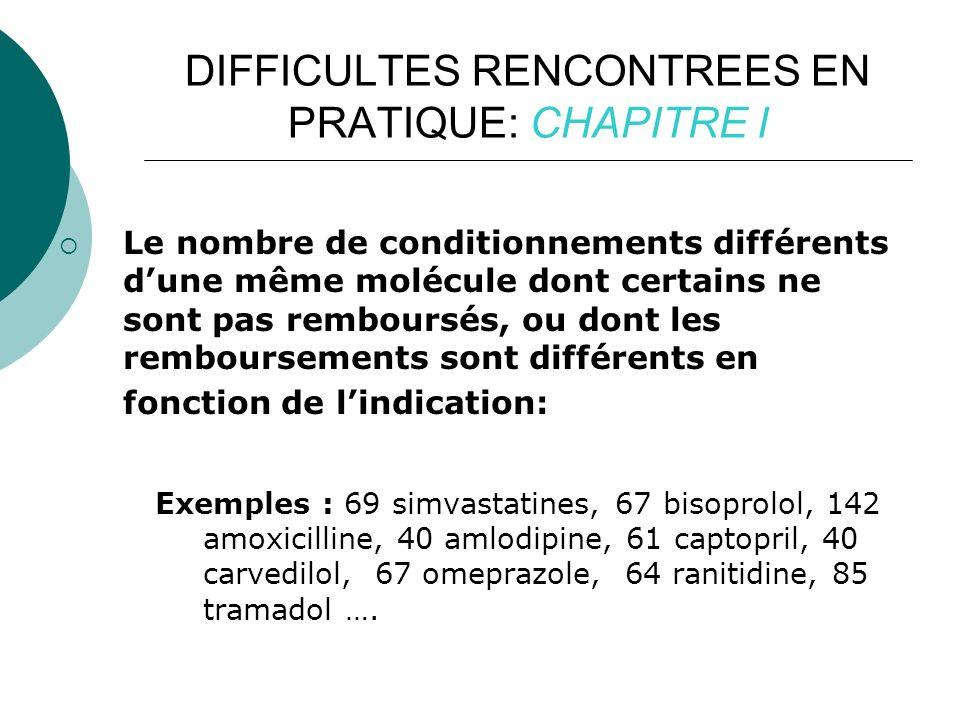 DIFFICULTES RENCONTREES EN PRATIQUE: CHAPITRE I Le nombre de conditionnements différents dune même molécule dont certains ne sont pas remboursés, ou dont les remboursements sont différents en fonction de lindication: Exemples : 69 simvastatines, 67 bisoprolol, 142 amoxicilline, 40 amlodipine, 61 captopril, 40 carvedilol, 67 omeprazole, 64 ranitidine, 85 tramadol ….