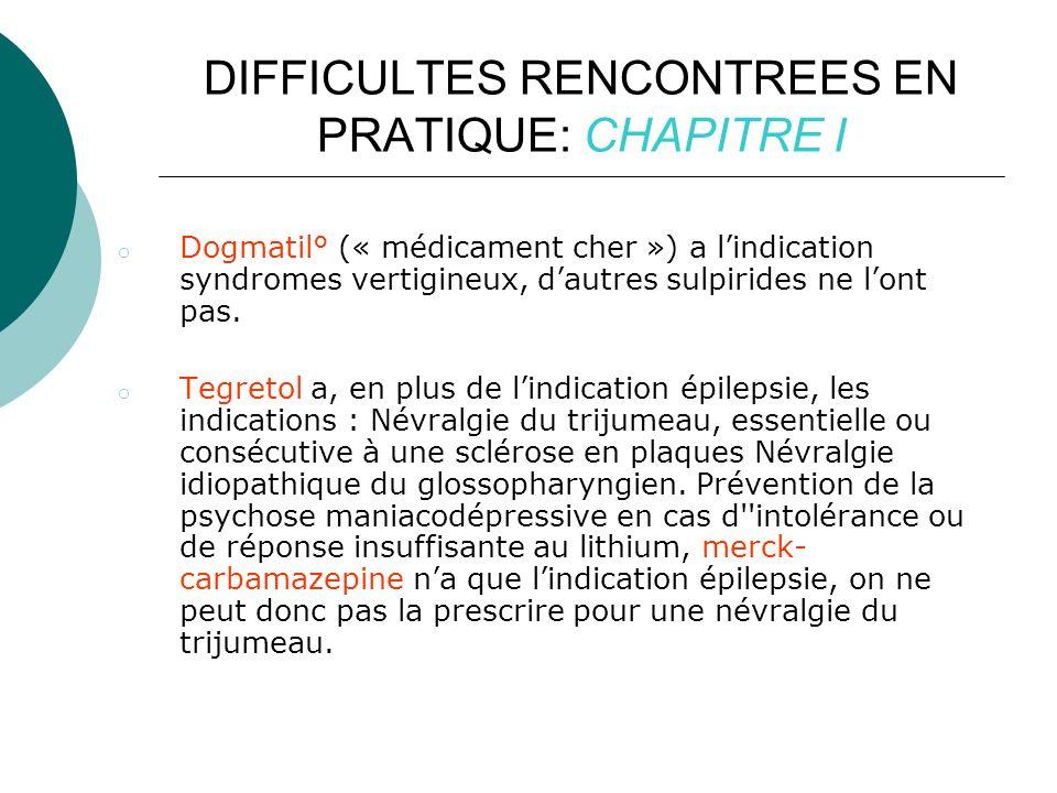 DIFFICULTES RENCONTREES EN PRATIQUE: CHAPITRE I o Dogmatil° (« médicament cher ») a lindication syndromes vertigineux, dautres sulpirides ne lont pas.