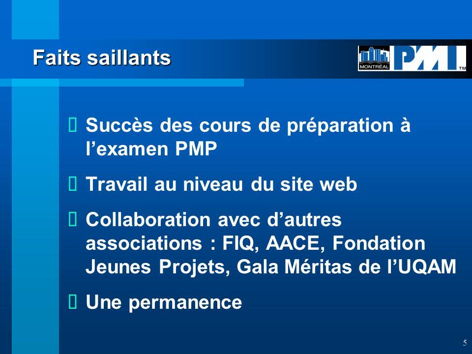 Priorités pour lautomne et 2002 Programme dactivités Site web Services aux membres Développement de la relève 5