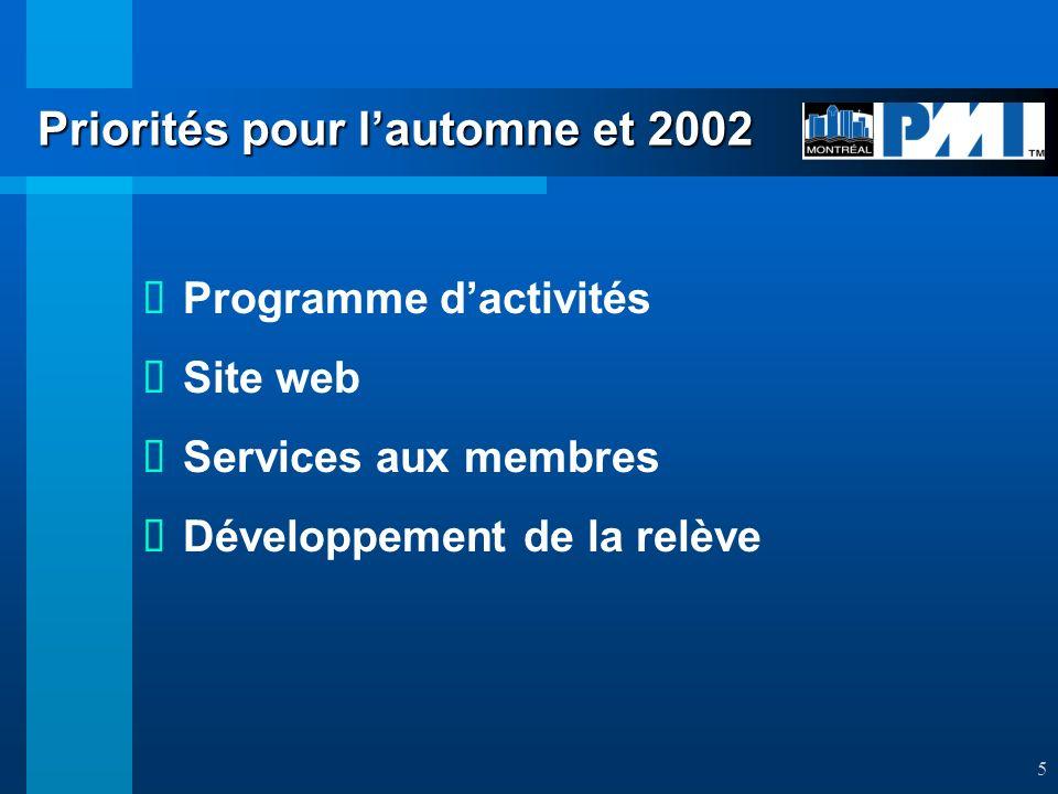 Rapport – Finances 2001 Présenté à lassemblée générale annuelle du 17 octobre à lAgence spatiale de St-Hubert