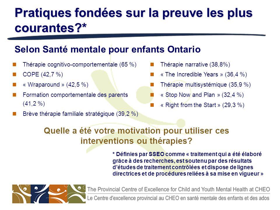Pratiques fondées sur la preuve les plus courantes?* Selon Santé mentale pour enfants Ontario Thérapie cognitivo-comportementale (65 %) COPE (42,7 %)