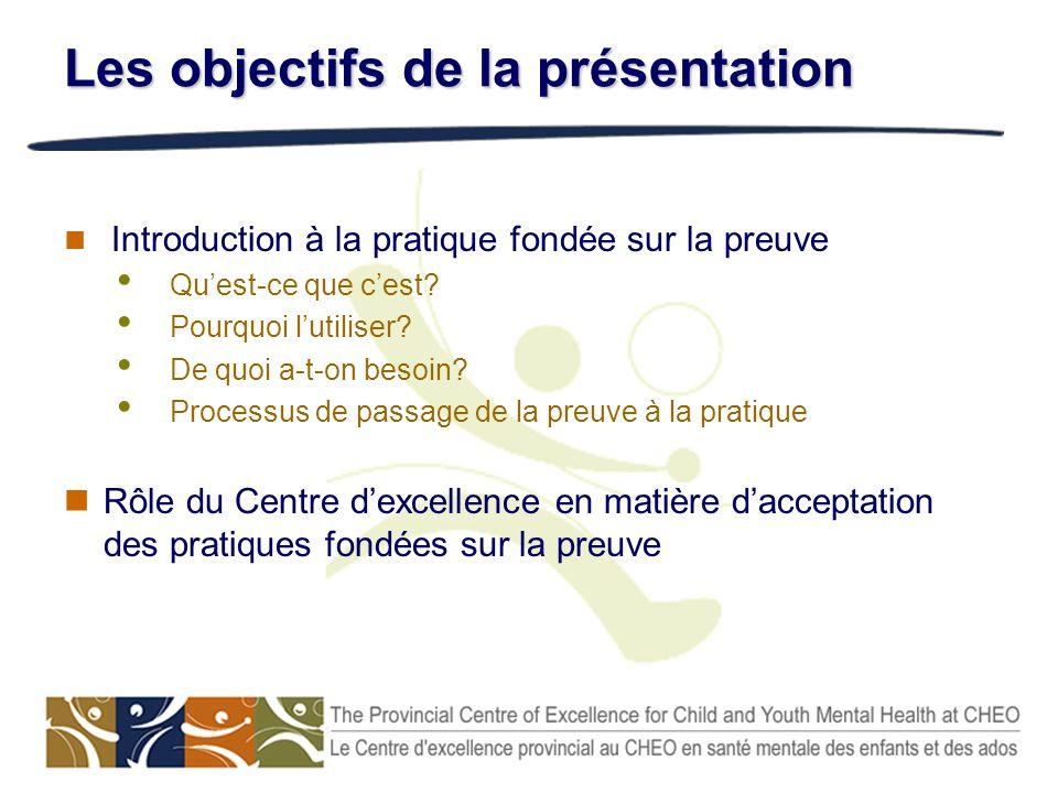 Les objectifs de la présentation Introduction à la pratique fondée sur la preuve Quest-ce que cest? Pourquoi lutiliser? De quoi a-t-on besoin? Process