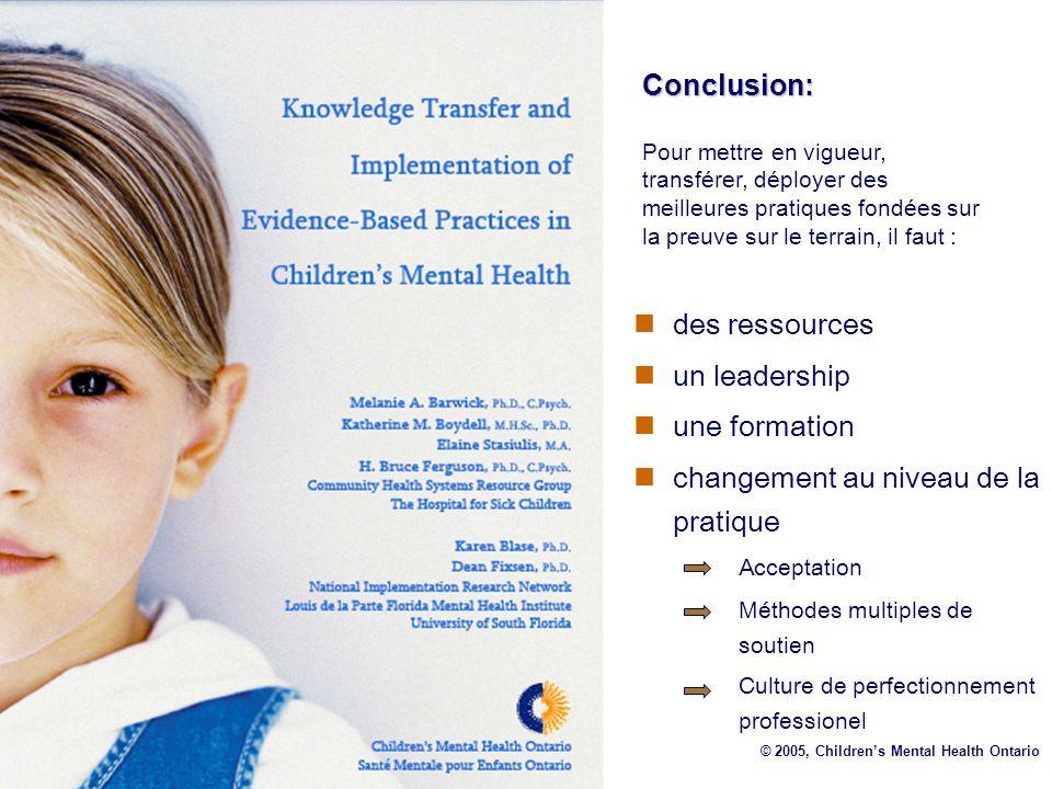des ressources un leadership une formation changement au niveau de la pratique Acceptation Méthodes multiples de soutien Culture de perfectionnement p