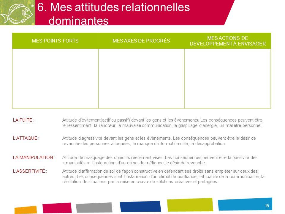 15 6. Mes attitudes relationnelles dominantes MES POINTS FORTSMES AXES DE PROGRÈS MES ACTIONS DE DÉVELOPPEMENT À ENVISAGER LA FUITE :Attitude déviteme