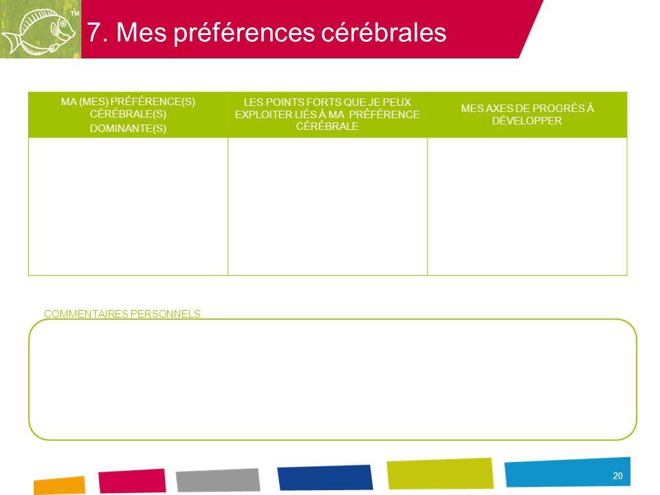 20 7. Mes préférences cérébrales MA (MES) PRÉFÉRENCE(S) CÉRÉBRALE(S) DOMINANTE(S) LES POINTS FORTS QUE JE PEUX EXPLOITER LIÉS À MA PRÉFÉRENCE CÉRÉBRAL