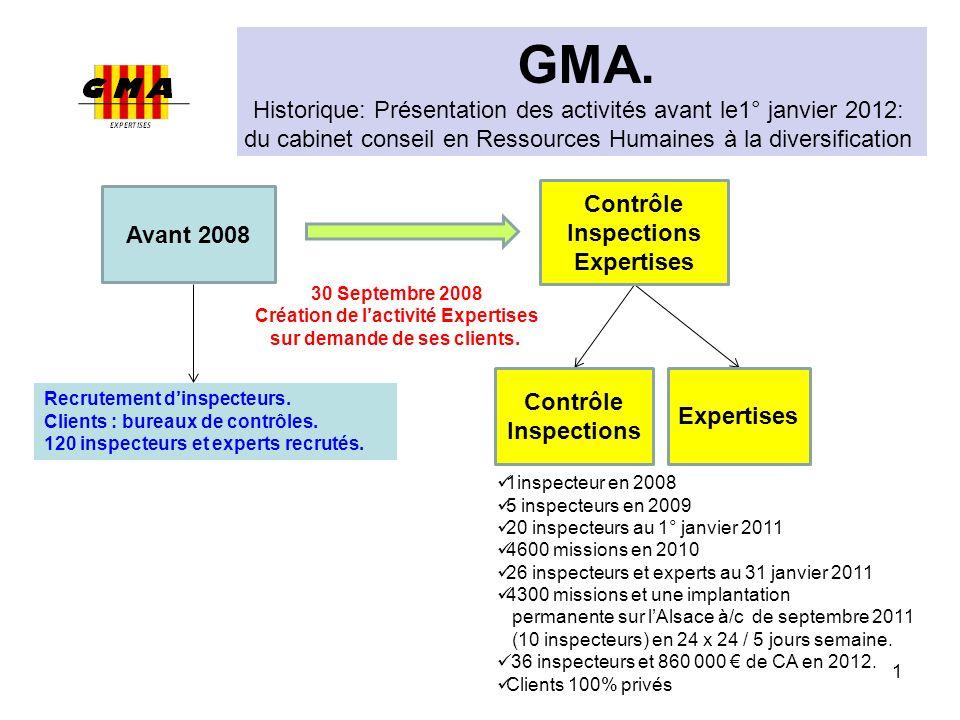 GMA. Historique: Présentation des activités avant le1° janvier 2012: du cabinet conseil en Ressources Humaines à la diversification 1 Avant 2008 Contr