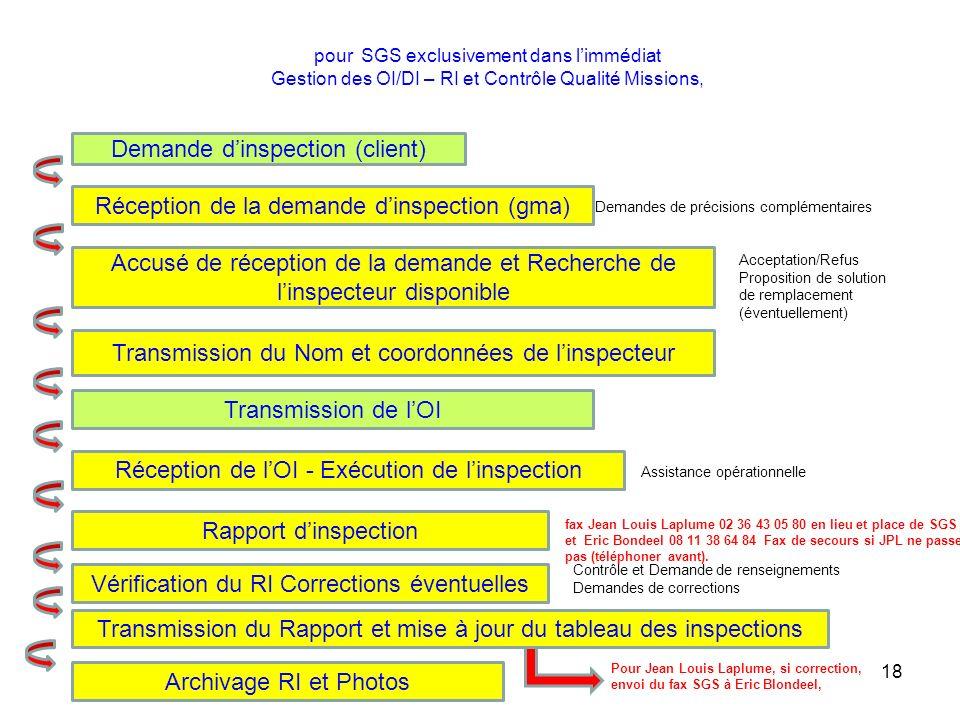 pour SGS exclusivement dans limmédiat Gestion des OI/DI – RI et Contrôle Qualité Missions, 18 Réception de la demande dinspection (gma) Demande dinspe
