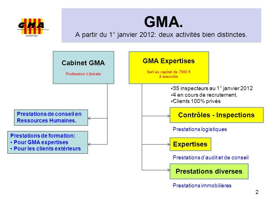 GMA. A partir du 1° janvier 2012: deux activités bien distinctes. 2 Cabinet GMA Profession Libérale GMA Expertises Sarl au capital de 7500 2 associés