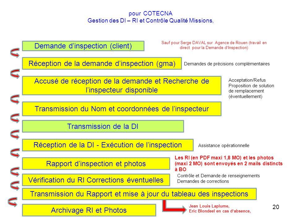 pour COTECNA Gestion des DI – RI et Contrôle Qualité Missions, 20 Réception de la demande dinspection (gma) Demande dinspection (client) Accusé de réc
