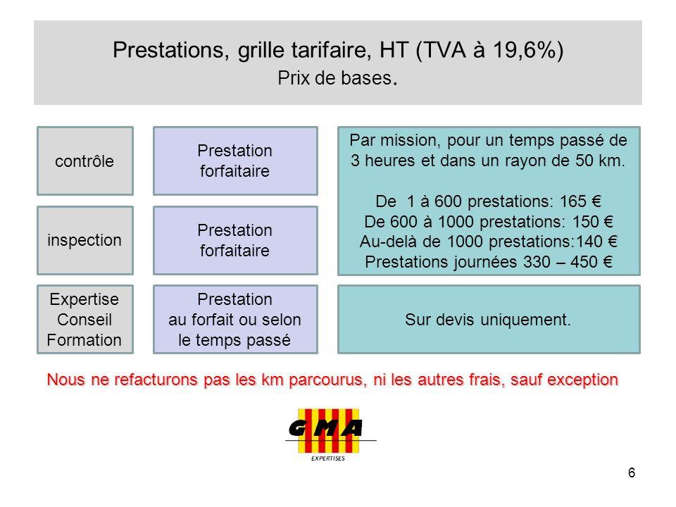 Prestations, grille tarifaire, HT (TVA à 19,6%) Prix de bases. inspection contrôle Expertise Conseil Formation Sur devis uniquement. Par mission, pour