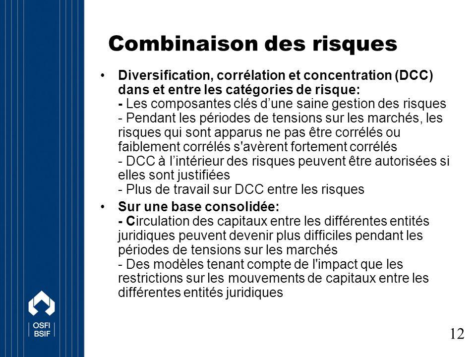 Combinaison des risques Diversification, corrélation et concentration (DCC) dans et entre les catégories de risque: - Les composantes clés dune saine gestion des risques - Pendant les périodes de tensions sur les marchés, les risques qui sont apparus ne pas être corrélés ou faiblement corrélés s avèrent fortement corrélés - DCC à lintérieur des risques peuvent être autorisées si elles sont justifiées - Plus de travail sur DCC entre les risques Sur une base consolidée: - Circulation des capitaux entre les différentes entités juridiques peuvent devenir plus difficiles pendant les périodes de tensions sur les marchés - Des modèles tenant compte de l impact que les restrictions sur les mouvements de capitaux entre les différentes entités juridiques 12