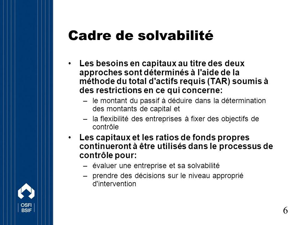 Cadre de solvabilité Les besoins en capitaux au titre des deux approches sont déterminés à l aide de la méthode du total d actifs requis (TAR) soumis à des restrictions en ce qui concerne: –le montant du passif à déduire dans la détermination des montants de capital et –la flexibilité des entreprises à fixer des objectifs de contrôle Les capitaux et les ratios de fonds propres continueront à être utilisés dans le processus de contrôle pour: –évaluer une entreprise et sa solvabilité –prendre des décisions sur le niveau approprié d intervention 6