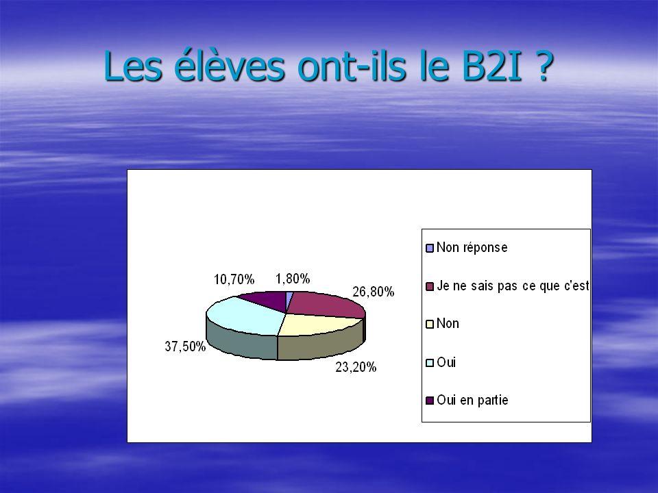 Les élèves ont-ils le B2I ?