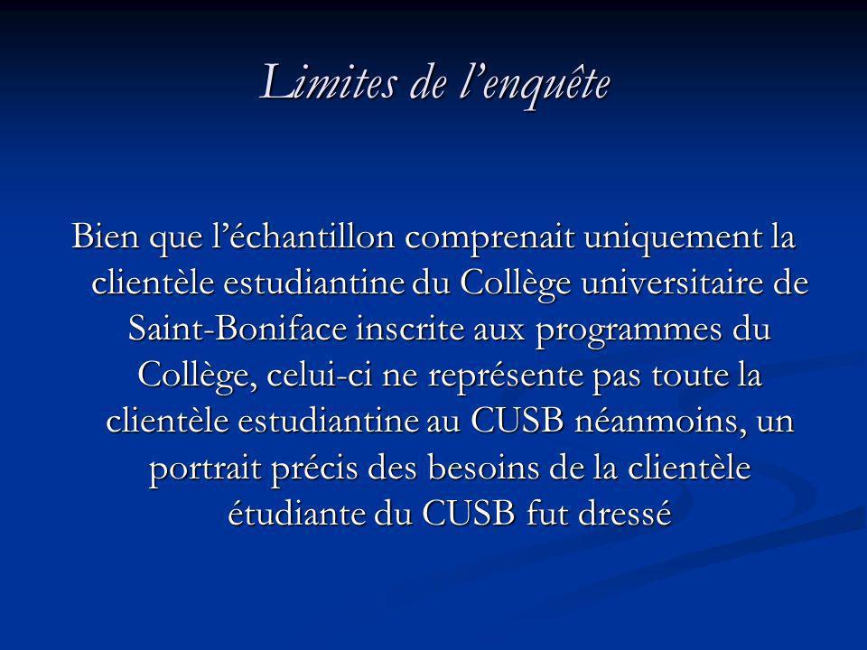 Limites de lenquête Bien que léchantillon comprenait uniquement la clientèle estudiantine du Collège universitaire de Saint-Boniface inscrite aux programmes du Collège, celui-ci ne représente pas toute la clientèle estudiantine au CUSB néanmoins, un portrait précis des besoins de la clientèle étudiante du CUSB fut dressé
