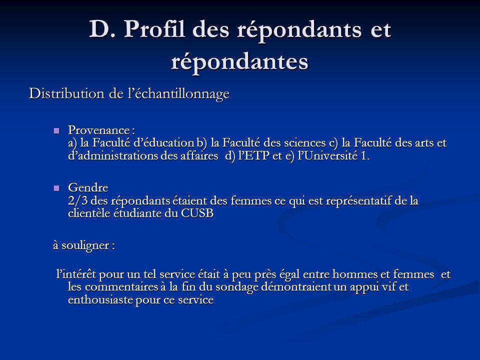 D. Profil des répondants et répondantes Distribution de léchantillonnage Provenance : a) la Faculté déducation b) la Faculté des sciences c) la Facult