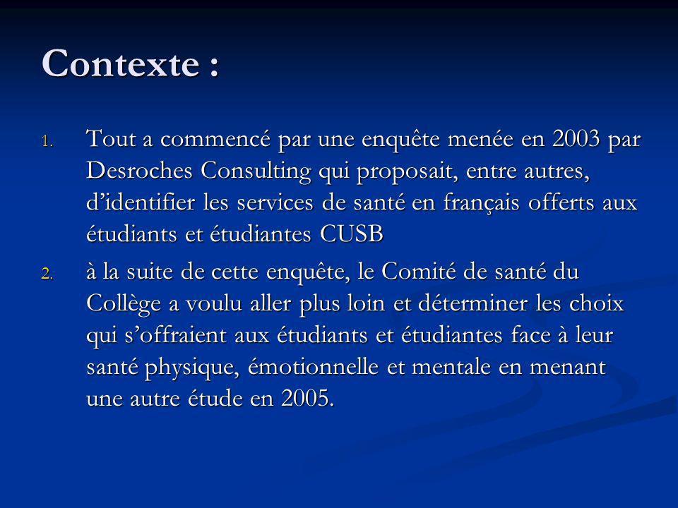 1. Tout a commencé par une enquête menée en 2003 par Desroches Consulting qui proposait, entre autres, didentifier les services de santé en français o