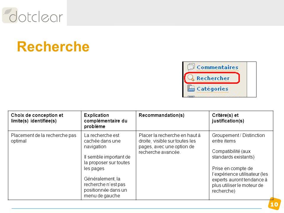 10 Recherche Choix de conception et limite(s) identifiée(s) Explication complémentaire du problème Recommandation(s)Critère(s) et justification(s) Pla