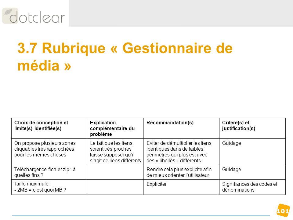 101 3.7 Rubrique « Gestionnaire de média » Choix de conception et limite(s) identifiée(s) Explication complémentaire du problème Recommandation(s)Crit