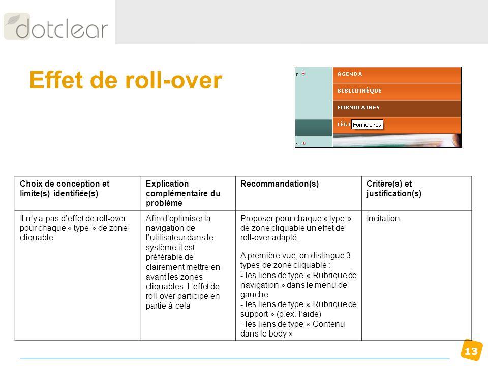 13 Effet de roll-over Choix de conception et limite(s) identifiée(s) Explication complémentaire du problème Recommandation(s)Critère(s) et justificati